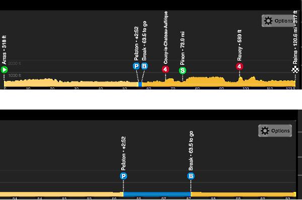 Tour de France NBC app live now Bottom window zooms and pans