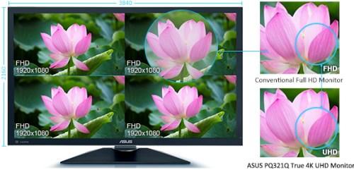 4k monitor displays