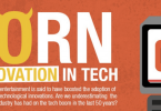 how porn drives tech innovation infographic