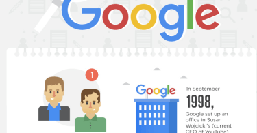 55 Google Facts infographic