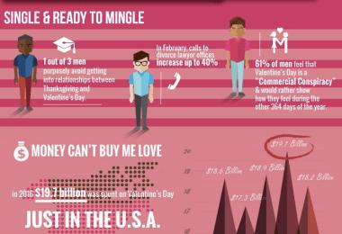 valentine's day infographic valentines day 2017