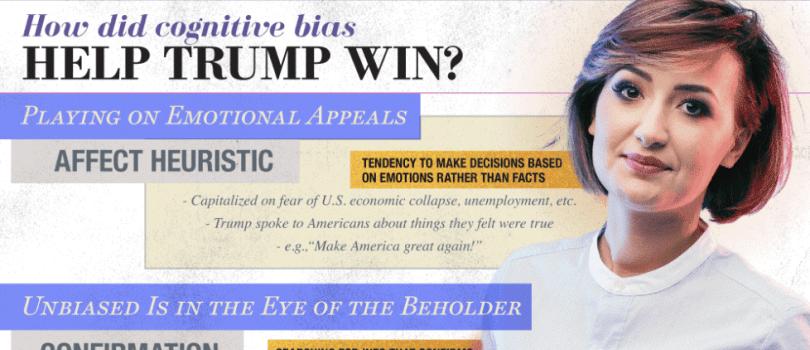 Cognitive Dissonance How Donald Trump won