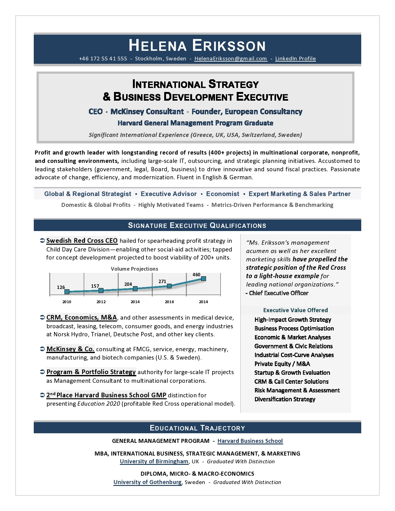 Executive Resume Samples From Top US Award Winning