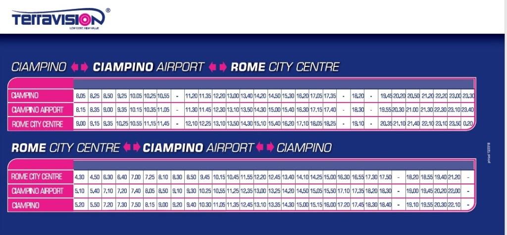 Transfer aeoport - Roma