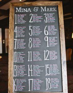 Seating chart chalkboard sign also rh angelamalickievents wordpress