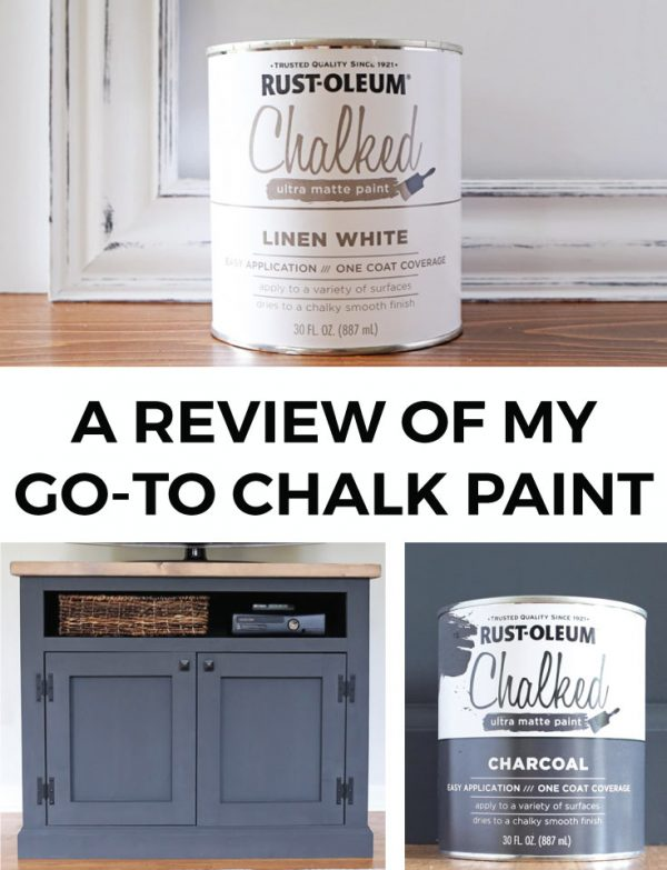 Rust-oleum chalk paint review infographic