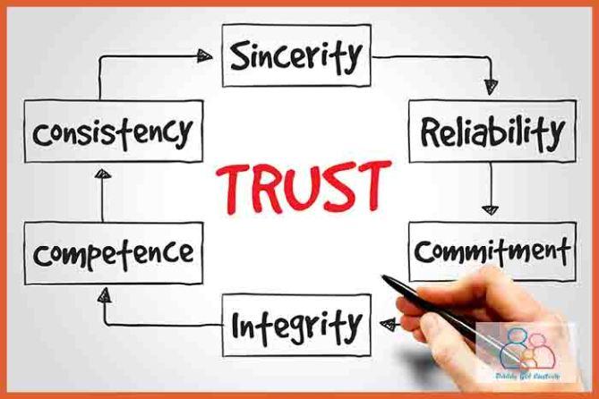 Rebuild Trust- KC Coach Angela Pugh