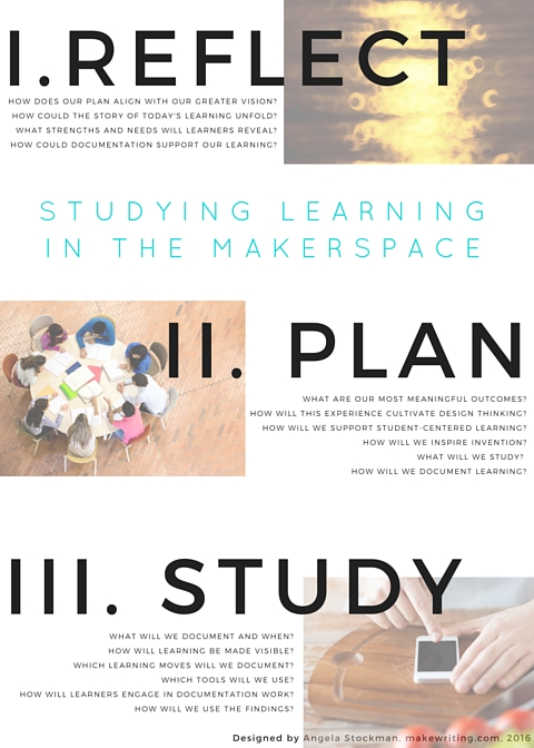 StudyingLearningintheMakerspace