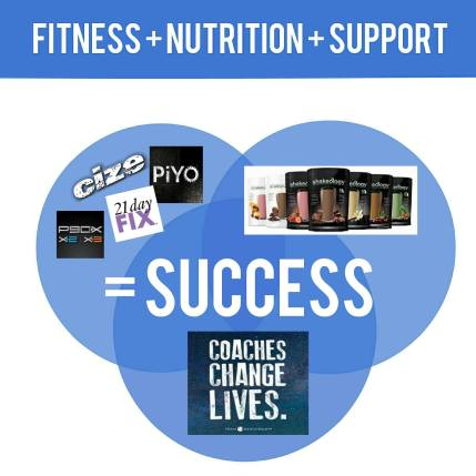 WHAT IS SHAKEOLOGY FITNESS NUTRITION SUPPORT IMAGE
