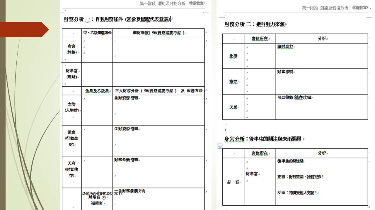 2019 年 6 月 8 日斗數內容 - ANGEL LAM 林麗教室