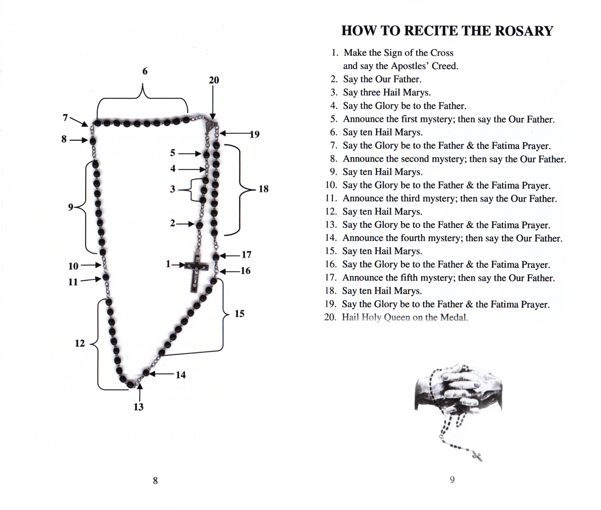 how to pray the rosary diagram ford 4000 wiring content angelic psalter