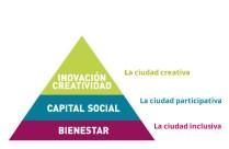 ejes-tematicos-ciudad-educadora