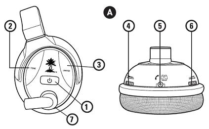 turtle-beach-px4-wireless-headset-left-earcup