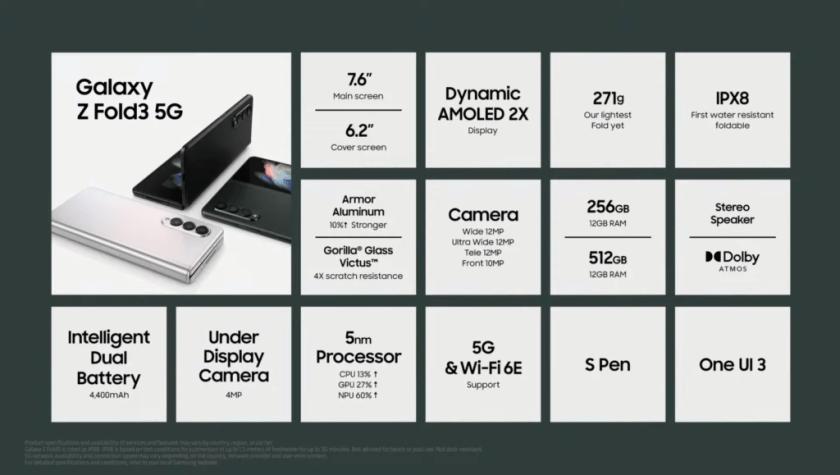 Samsung-Galaxy-Z-Fold-3-concept-full-specification
