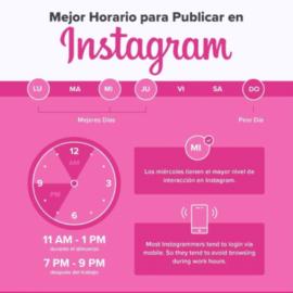 El mejor horario para publicar en las redes sociales