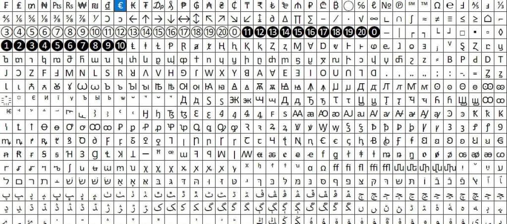 como escribir símbolos con el teclado los 100 mejores símbolos