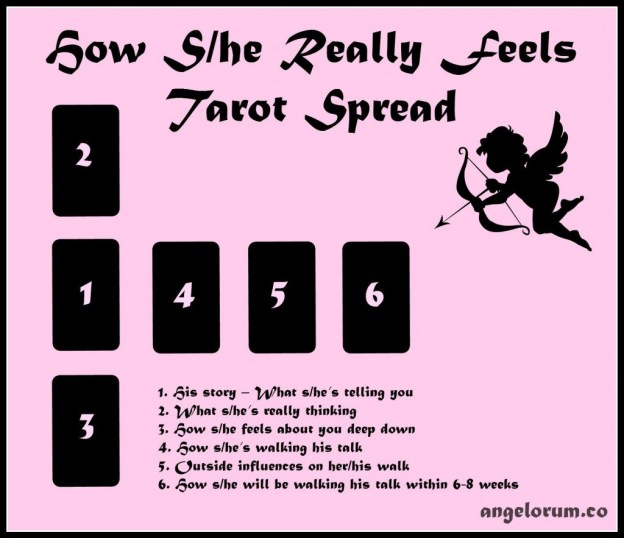 How they really feel tarot spread