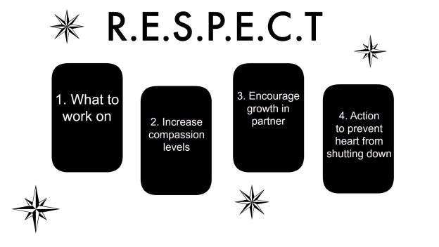 respect-tarot-spread