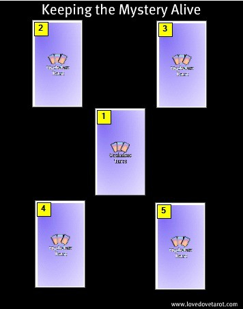 Keeping the Mystery Alive Tarot Spread