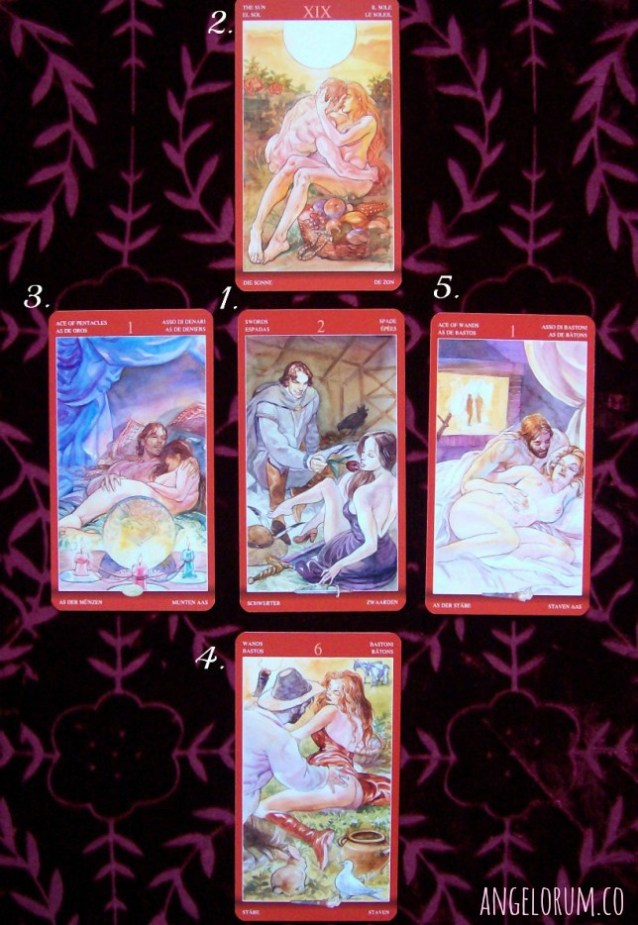 What's My Pulling Power Tarot Spread
