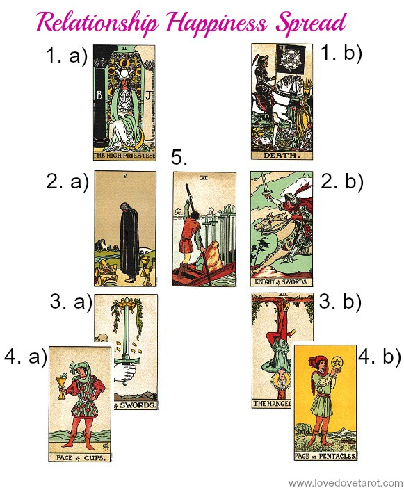 A Tarot Spread Inspired by Gandhi
