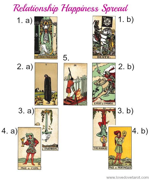 relationship tarot spread image