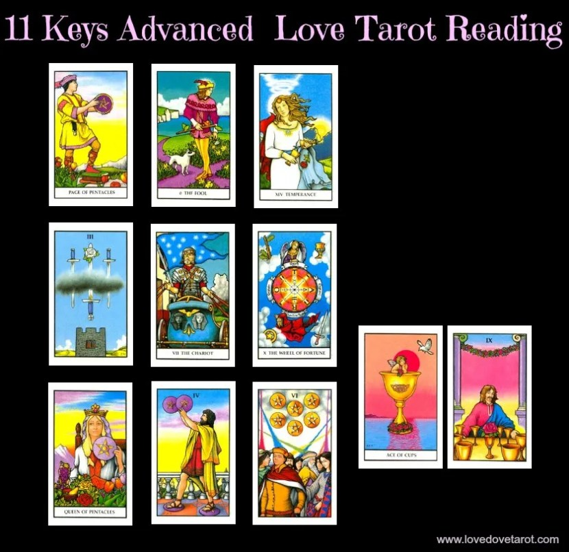 11 Keys - An Advanced Tarot Spread for Love and Romance