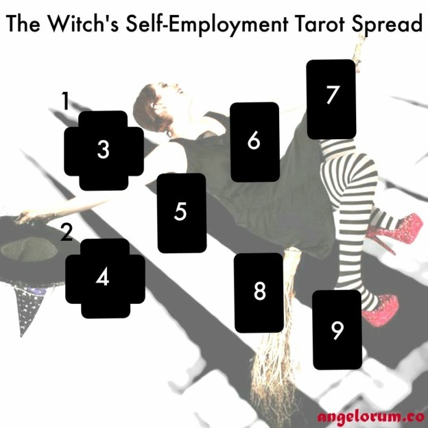 The Witch's Self-Employment Tarot Spread