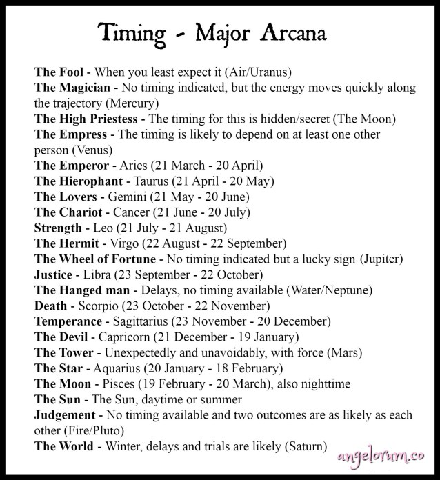 timing in the major arcana