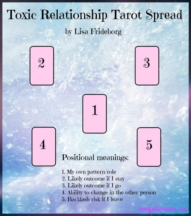 Toxic Relationship Tarot Spread