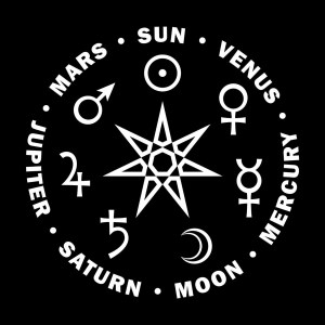 Seven Classical Planets of Astrology