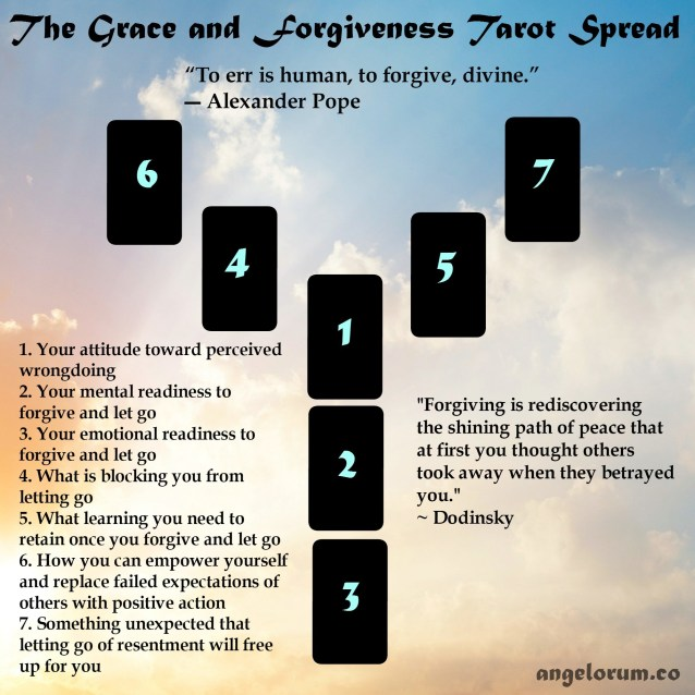 The Grace and Forgiveness Tarot Spread