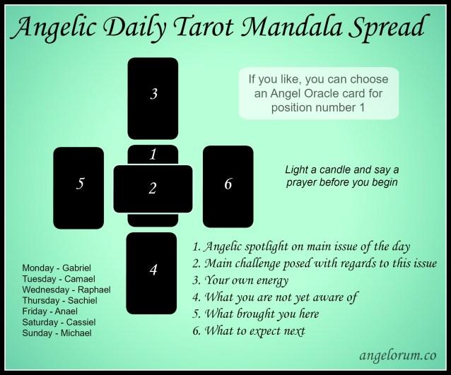 Angelic Daily Tarot Mandala Spread