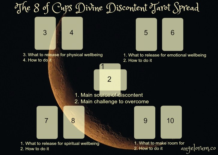 Tarot Spread for the Waning Moon Based on the 8 of Cups