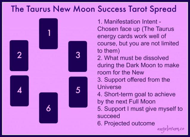 Taurus New Moon Success Tarot Spread