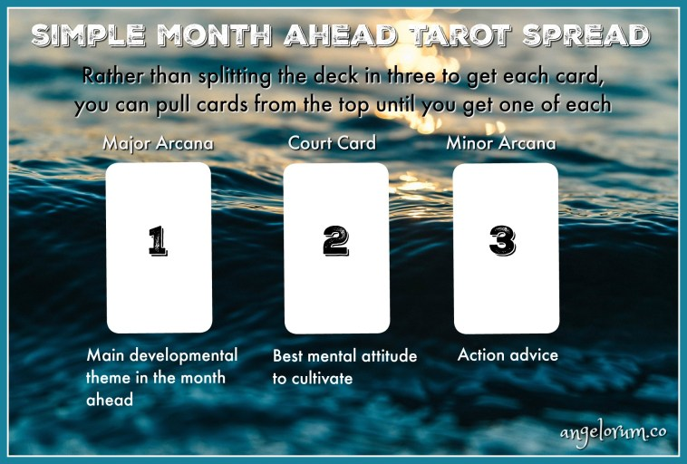 simple month ahead tarot spread