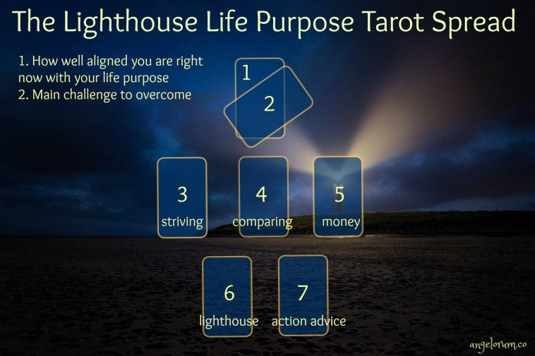 lighthouse life purpose tarot spread