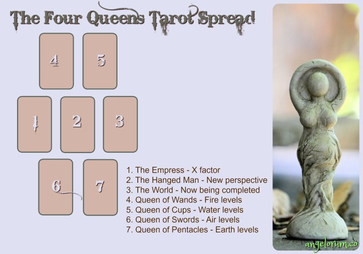 the four queens tarot spread for fully embodying the divine feminine