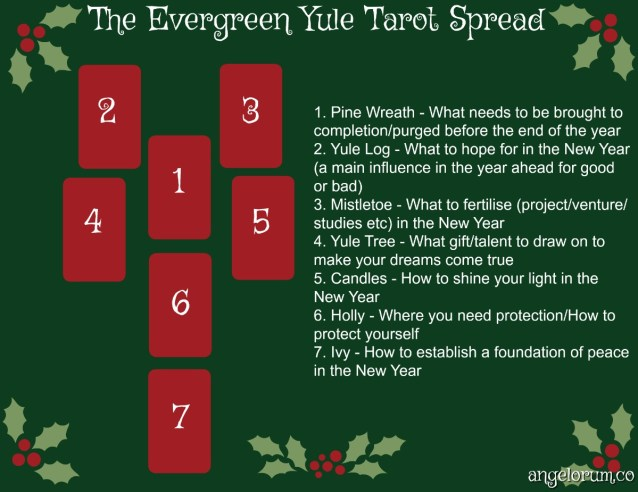 The Evergreen Yule Tarot Spread
