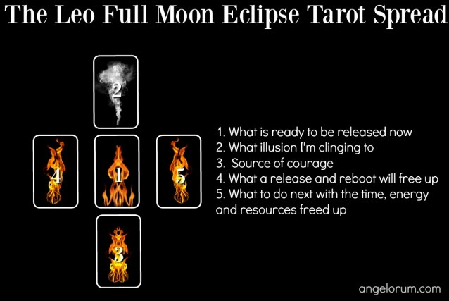 Leo Full Moon Eclipse Tarot Spread
