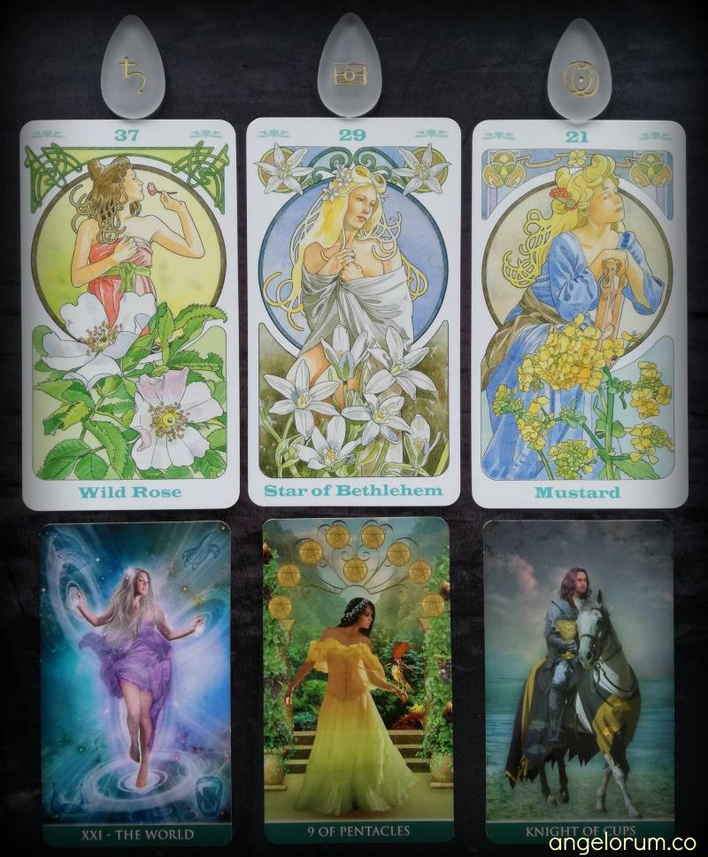 Soul Alchemy Forecasts March 4-10
