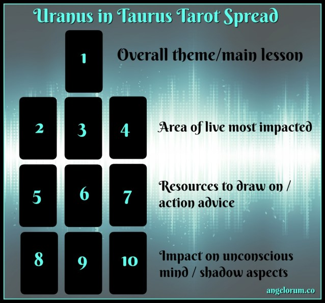 uranus in taurus tarot spread diagram