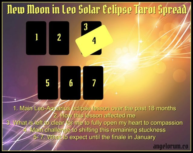 New Moon in Leo Solar Eclipse Tarot Spread