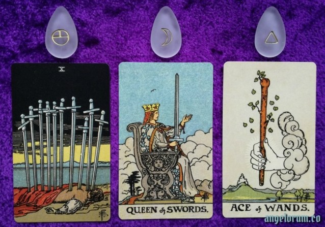 Week Ahead Tarot and Alchemy Stone messages 24-30 September