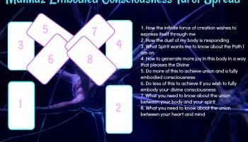 e72cb0e9a3ba45 Mannaz Rune Tarot Spread