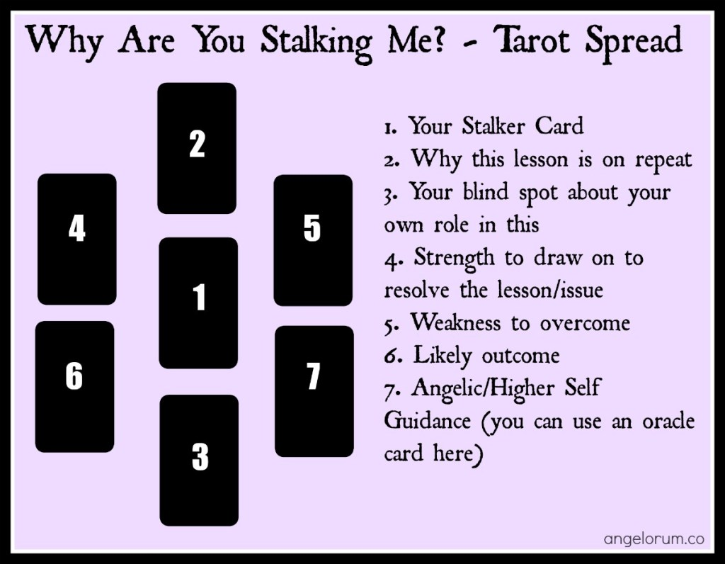why are you stalking me - a stalker card tarot spread