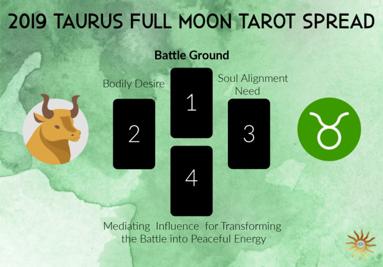 full moon in taurus tarot spread 2019