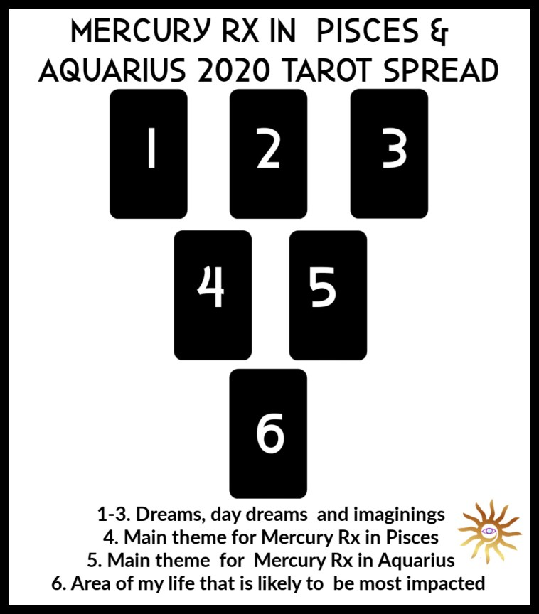 Mercury Retrograde Tarot Spread