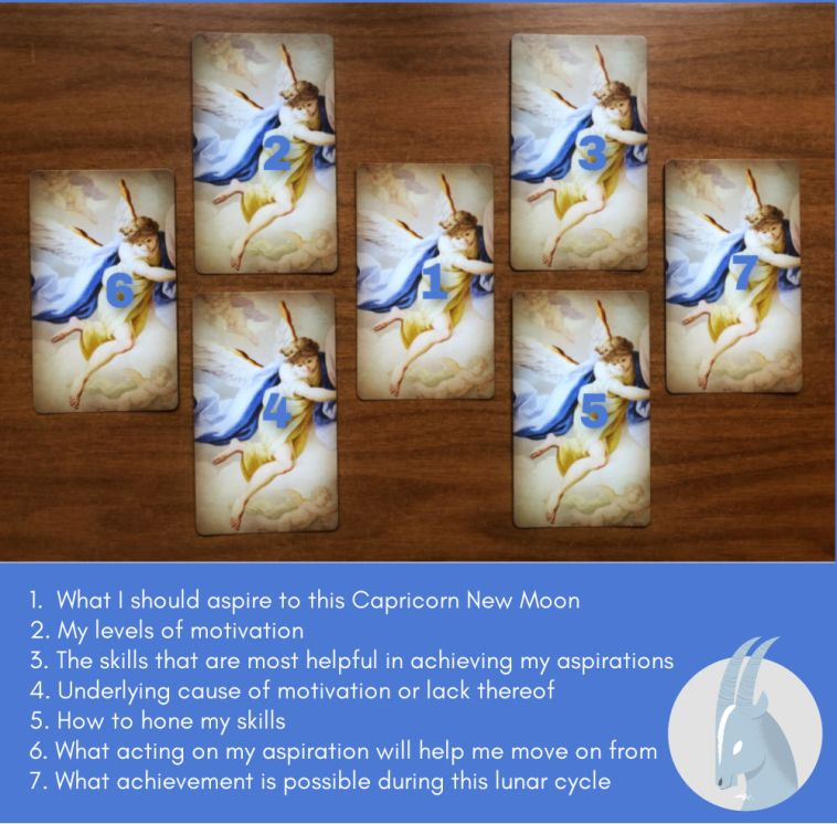 capricorn new moon tarot spread