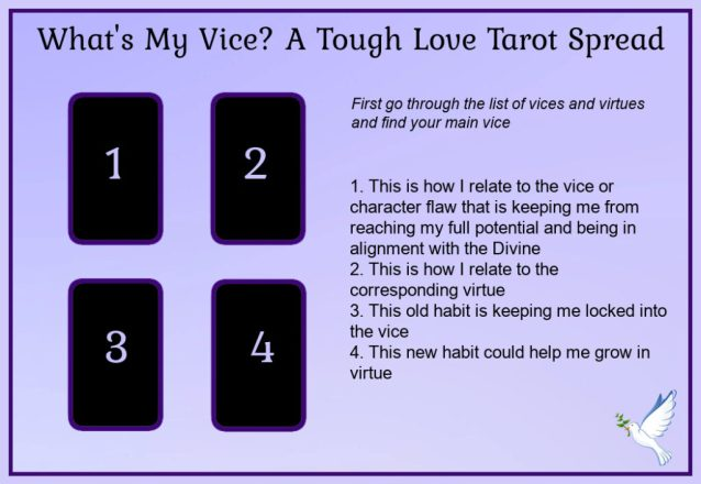 What's My Vice? A Tough Love Tarot Spread